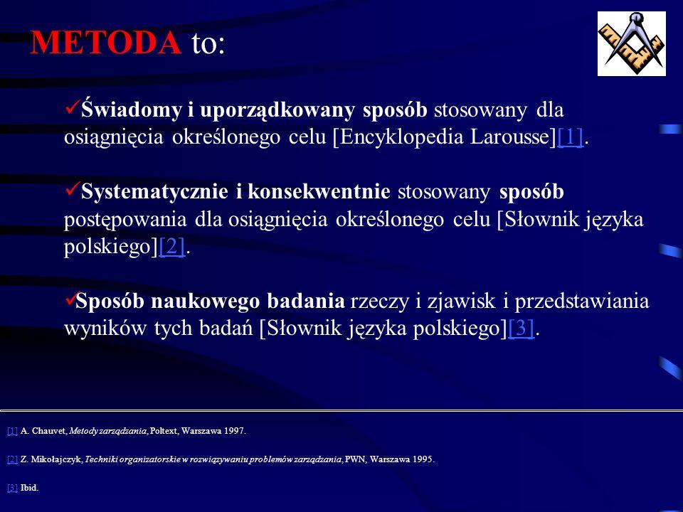 METODA to: Świadomy i uporządkowany sposób stosowany dla osiągnięcia określonego celu [Encyklopedia Larousse][1].